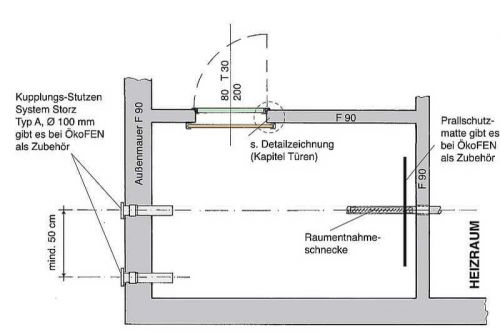 bauanleitung pelletlager schnitt t re schr gb den pelletheizung. Black Bedroom Furniture Sets. Home Design Ideas