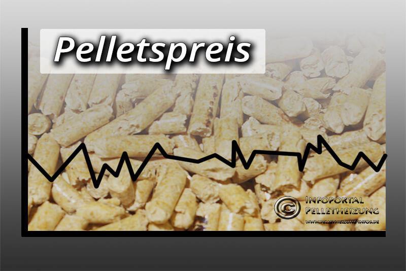 Beispielhaftes Pelletpreis Chart