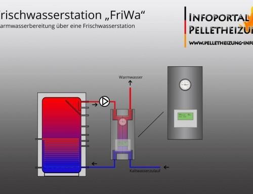 Hydraulisches Schema Frischwasserstation, FriWa